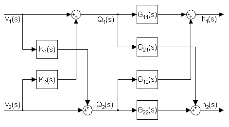 magnetisches pendel simulation dating